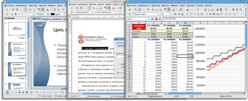 OpenOffice.org 2.4 na srpskom